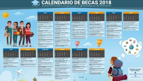 calendario_becas2018
